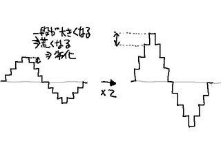 20100429bit.jpg