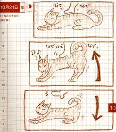 猫ら絵日記『なでると↑上がる、はなすと↓さがる』