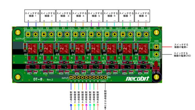 この画像には alt 属性が指定されておらず、ファイル名は DT-8-Board-connect-r2-640x360.png です