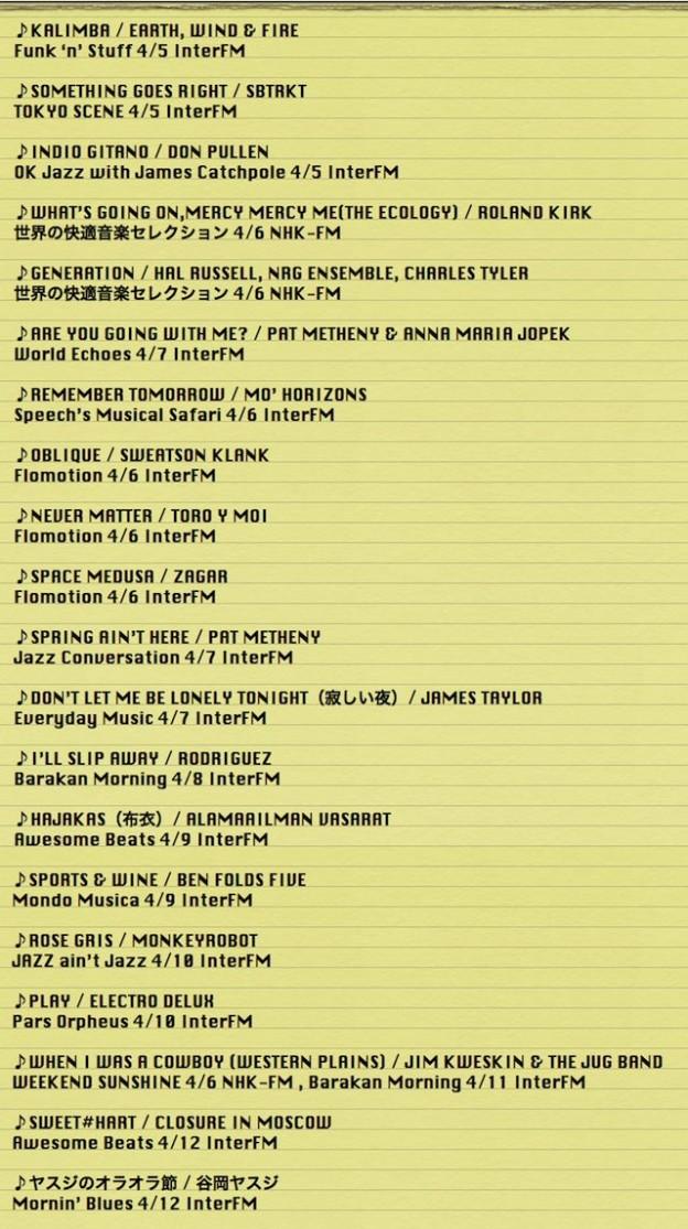 favorite_music_201304-2