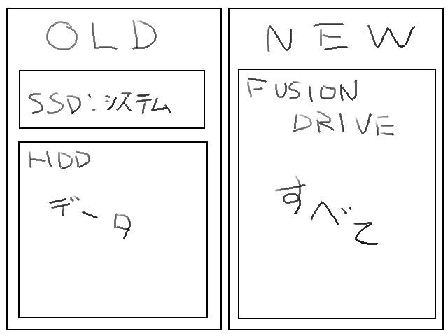 201501061